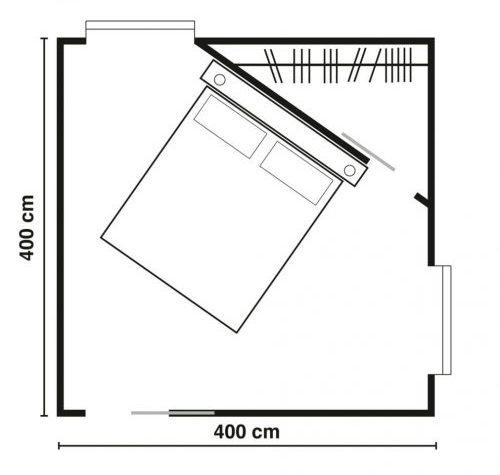 Cabina armadio per stanza quadrata